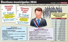 infographie-scrutin-orleans_1423968.jpeg